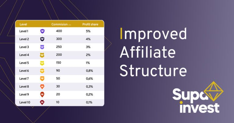 Improved affiliate structure